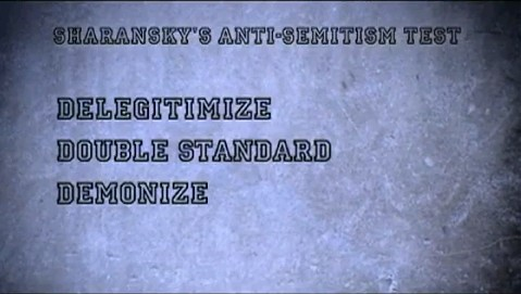Sharansky Anti-Semitism Test