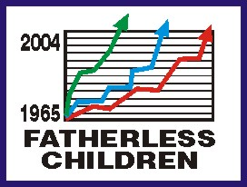 fatherless children
