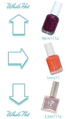 What's hot and What's not - nagellacksfärg