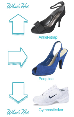 What's hot and what's not - Shoes